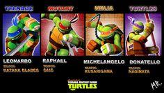 te4nage mutant  ninja turtlea | TEENAGE MUTANT NINJA TURTLES 2012 by ~ShadowNinja976 on deviantART