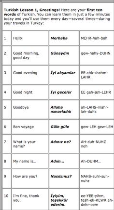 Greetings in Turkish