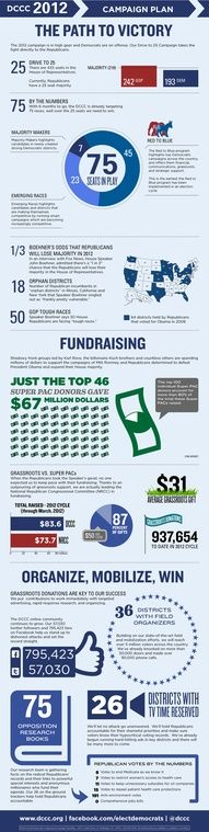 INFOGRAPHIC: Check out the DCCC 2012 Campaign Plan
