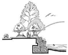 gabion erosion control set out image http://www.gabion1.com
