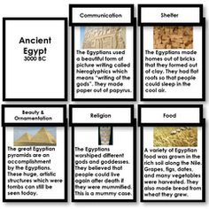 Ancient Civilizations Fundamental Needs Research Cards