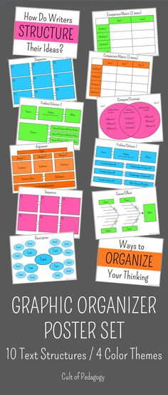 Beautiful set of 10 graphic organizer posters. Perfect for teaching and reinforcing text structure and helping students with pre-writing. Ideal for grades 6-12 but many would work with younger grades as well.