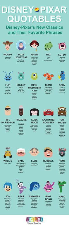 Here's a quick look of some of our favorite Disney Pixar characters and their quotes. What are your favorites?