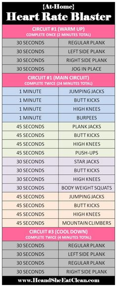 At Home Heart Rate Blaster Circuit Training