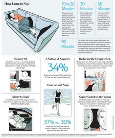 Napping is associated with everything from greater mental clarity and higher rates of productivity to not wanting to dump your mid-afternoon coffee over your coworkers' heads. If you're able to sneak in a little shuteye at the office, there's a science to getting just the right amount of snooze time. The Wall Street Journal recently released an infographic that explains exactly how long to sleep, in order to achieve your desired results.