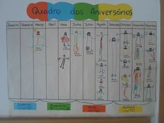Aniversarios Reggio Emilia, School Organization, Happy Kids, Classroom Decor, Bar Chart, Teacher, Education, Inspired, Kids Activity Ideas