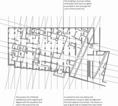 Oasen Paneel r n dusty relief museum in equivocal architectures