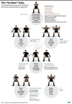 How to do the New Zealand All Blacks haka