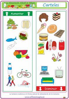 La alimentación infantil en dibujos: Aumentar/disminuir