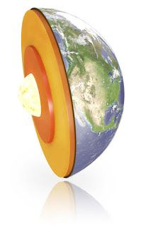 """ruckawriter: """" What Direction Does the Center of the Earth Spin? Scientists have solved a riddle about which direction the centre of Earth spins. Earth's inner core, made up of solid. Cosmos, Central Dogma, Outer Core, Earth's Magnetic Field, Science Daily, Plate Tectonics, Academy Of Sciences, Science Classroom, Montessori Science"""