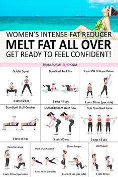 Women's Compound Fat Reducer! Melt Fat All Over! Get Ready to Feel Confident! With this intense fat burning workout you will be left feeling confident and turning heads! Keep at it for maximum results. Weight Loss Plans, Weight Loss Transformation, Weight Loss Tips, Push Up Challenge, 30 Day Workout Challenge, Workout Challange, Week Workout, Total Body, Full Body