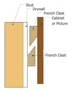 A french cleat is a safe and easy way to mount large mirrors or pictures. A french cleat can be store-bought made of extruded aluminum or cut out of plywood