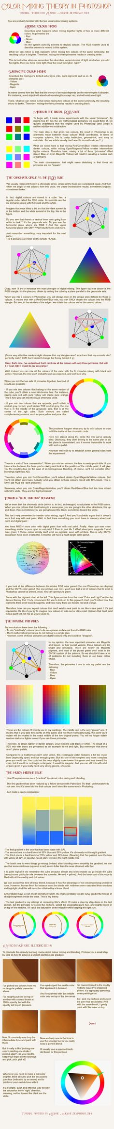 Thoughts about Digital Color Mixing by Aliciane.deviantart.com on #deviantART