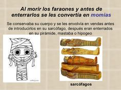 Egipto, infantil Ancient Egypt Activities, Prehistory, Crafts, Drawing, World, Egyptian, Social Studies, Atelier, Centre