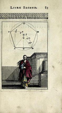Pratique de la geometrie, sur le papier et sur ...