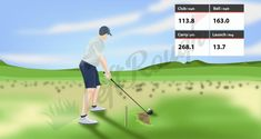 Turn your 3 Wood Into a Secret Weapon - The Left Rough Pga Tour Players, How To Develop Confidence, Face Angles, Woods Golf, Club Face, Muscle Memory, Get Shot, Core Muscles