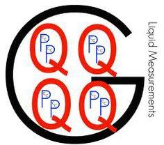 Kingdom Of G Liquid Measurement  Google Search  Math  Science