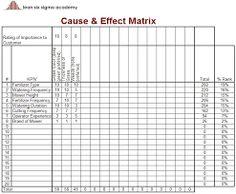 skills matrix template free