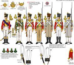 Titre de l'image 1er Bataillon du 2ème Régiment Etranger (Suisses) compagnie de voltigeurs