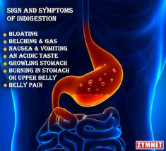 Sign and Symptoms of #Indigestion