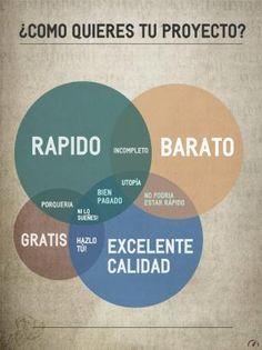Alfonso | LinkedIn