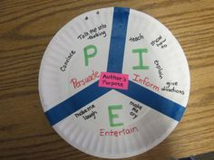 pie graphic organizer author's purpose | Author's Purposemade out of a paper plate.