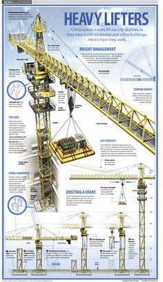 Heavy Lift cranes brochure