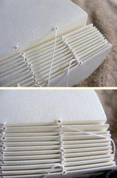 Comment fabriquer un livre, le tutoriel en images !                                                                                                                                                                                 Plus