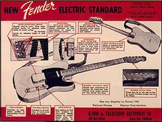 Fender Telecaster with the ashtray cover. Fender Telecaster with the ashtray cover. Fender Telecaster, Fender Guitars, Gretsch, Fender Vintage, Vintage Guitars, Vintage Telecaster, Steve Vai, Guitar Amp, Cool Guitar