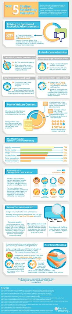 Top 5 #OnlineMarketing #Mistakes [#Infographic]