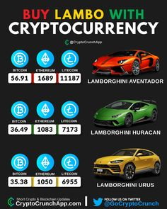 Up to date cryptocurrency price