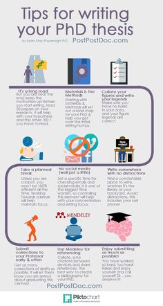 PhD thesis writing tips! #PhD #Infographic #tips