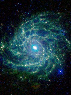 Different Types of Galaxies | Worksheets, Types Of and Galaxies