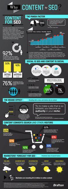 Content for #SEO #infographic #socialmedia