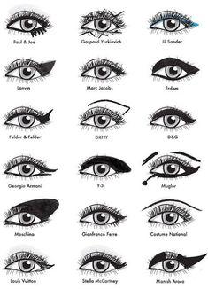 Eyeliner from NYFW