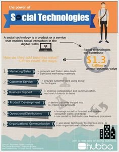 The power of Social Technologies #infographic