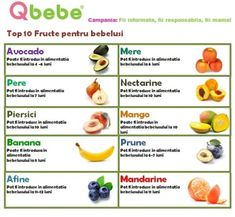 Baby Food Recipes, Avocado, Mango, Hacks, Google Search, Outfit, Room, Recipes For Babies, Manga