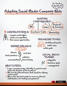 Adopting Social Media Company-Wide #7sessions