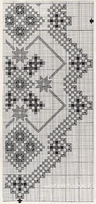 Various Hardanger patterns Types Of Embroidery, Learn Embroidery, Hand Embroidery Stitches, Hand Embroidery Designs, Embroidery Techniques, Embroidery Patterns, Cross Stitches, Doily Patterns, Modern Embroidery