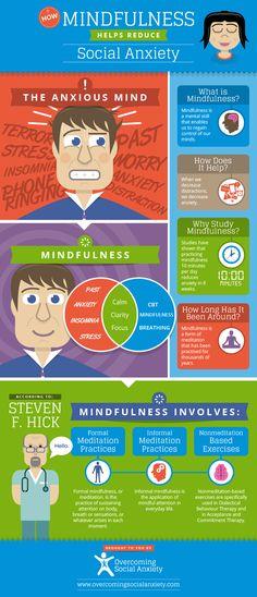 intro to mindfulness meditation pdf