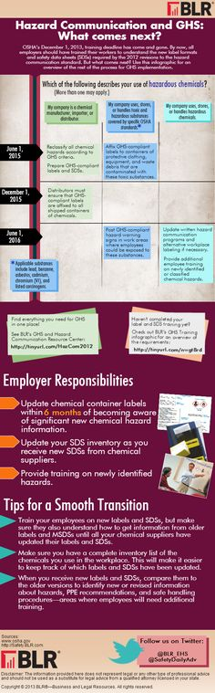 Infographic: Hazard Communication and GHS: What comes next? - Safety News on Hazard Communication Hazard Communication, Program Management, Workplace Safety, Safety First, Infographic, Engineering, How To Apply, Graphics, Industrial Safety