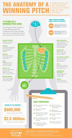 The anatomy of a winning pitch #infografia #infographic #startup