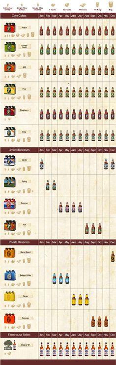 Woodchuck Cider Availability Calendar