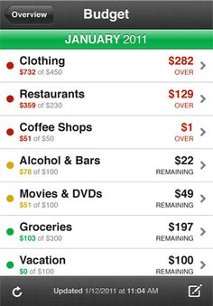 Mint.com Personal Finance - VERY cool phone app. Helps you see what areas you are over and under spending!