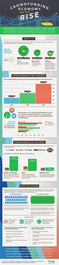 #Crowdfunding is changing the nature of #startups in an epic way.