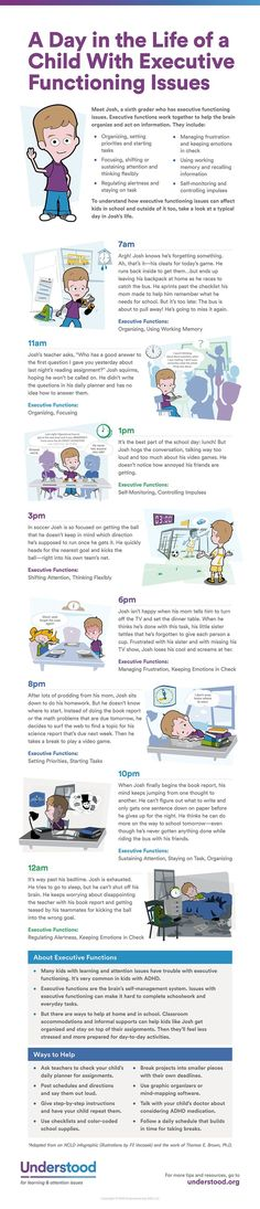 Executive functioning disorder tough time getting organized and starting tasks. Planning, focusing and using working memory can be big challenges too. Use this visual guide to see how executive functioning issues can affect a child's daily life. Social Work, Social Skills, Learning Tips, Working Memory, Adhd And Autism, Executive Functioning, Therapy Tools, Autism Spectrum Disorder, School Psychology