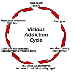 Drugs To Stop Drinking Cravings