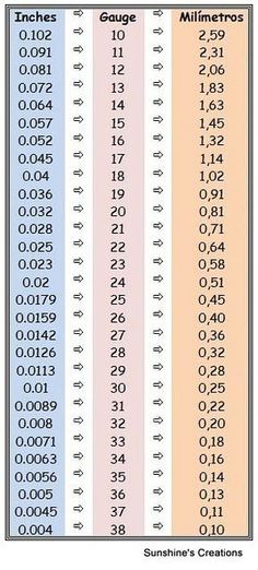 Seed beads and durability chart with all muyuki finishes list seed jewelry wire gauge chart greentooth Image collections