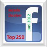 Fundraiser Online: Goede Doelen Facebook Top 250 Juni 2012