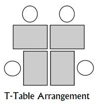 Seating options for Cooperative Learning and information about team formation